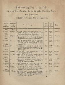 Gesetz-Sammlung für die Königlichen Preussischen Staaten (Chronologische Uebersicht), 1867