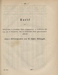 Gesetz-Sammlung für die Königlichen Preussischen Staaten (Tarif), 1865