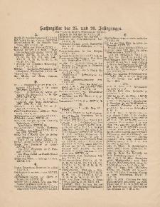 Pastoralblatt für die Diözese Ermland (Sachregister des 27 und 28 Jahrganges)