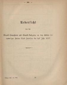 Gesetz-Sammlung für die Königlichen Preussischen Staaten (Uebersicht)