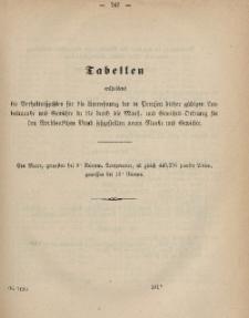 Gesetz-Sammlung für die Königlichen Preussischen Staaten (Tabellen)