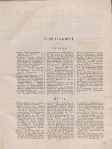 Globus. Illustrierte Zeitschrift für Länder...(Inhaltsverzeichniß), Bd. XXXVI, 1879