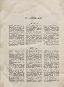Globus. Illustrierte Zeitschrift für Länder...(Inhaltsverzeichniß), Bd. XXXV, 1879