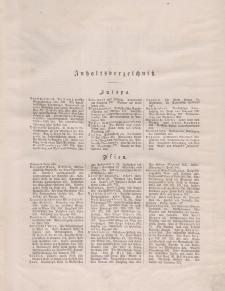 Globus. Illustrierte Zeitschrift für Länder...(Inhaltsverzeichniß), Bd. XLV, 1884