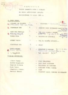 Repertuar Teatru Dramatycznego w Elblągu na sezon 1984/1985 – wykaz