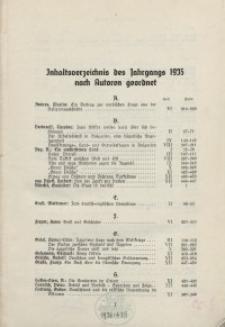 Der Nahe Osten, Inhaltsverzeichnis des Jahrganges 1933