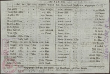 Aus Elbing sind im Jahre: 1791