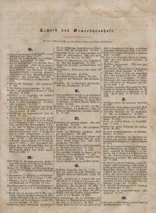 Deutsche Illustrirte Gewerbezeitung. Jahrg. XI. (Inhalts-Verzeichniß)