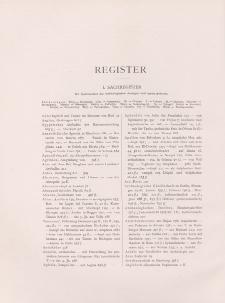 Archäologischer Anzeiger, 1928 (Register)