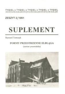 Formy przestrzenne Elbląga (zamiast przewodnika) – suplement