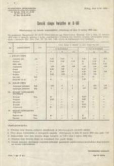 Cennik skupu kwiatów nr 8 / 80 – ulotka