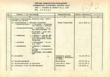 """Wytyczne Organizacyjno-Propagandowe Wojewódzkiego Społecznego Komitetu Akcji - """"Stop! Dziecko Na Drodze"""" Na Rok 1976 - druk"""