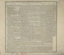 [Tablice litogr. kolorowane ręcznie z mapami świata starożytnego]