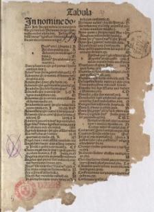 Sermones Pomerii fratris Pelbarti de Themeswar diui ordinis sancti Francisci De Tempore