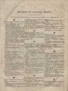Deutsche Gewerbezeitung und Sächsisches Gewerbeblatt, Jahrg. XII. (Verzeichniß des allgemeinen Inhaltes)