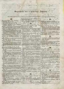 Deutsche Gewerbezeitung und Sächsisches Gewerbeblatt, Jahrg. XIII. (Verzeichniß des allgemeinen Inhaltes)