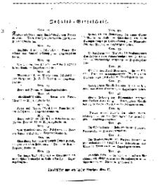 Der Freimüthige, oder Berlinisches Unterhaltungsblatt für gebildete, unbefangene Leser, Februar 1811, Inhalt