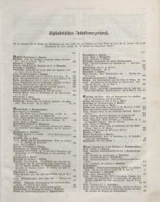 Zeitschrift des Vereins deutscher Ingenieure, Bd. VIII, 1864 (Alphabetisches Inhaltsverzeichniss)