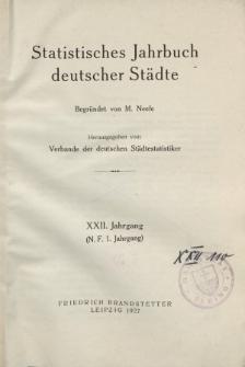 Statistisches Jahrbuch deutscher Städte, 1927