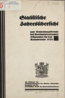 Statistische Jahresübersicht zum Verwaltungsbericht des Provinzialverbandes Ostpreuβen für das Kalenderjahr 1928