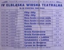 IV Elbląska Wiosna Teatralna : 16-28 kwietnia 1988 r.